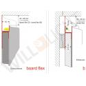 CC21 Flex LED-Trockenbauprofill für Rundungen, mit Sichtschenkel für direkten Anschluss an Bauteile